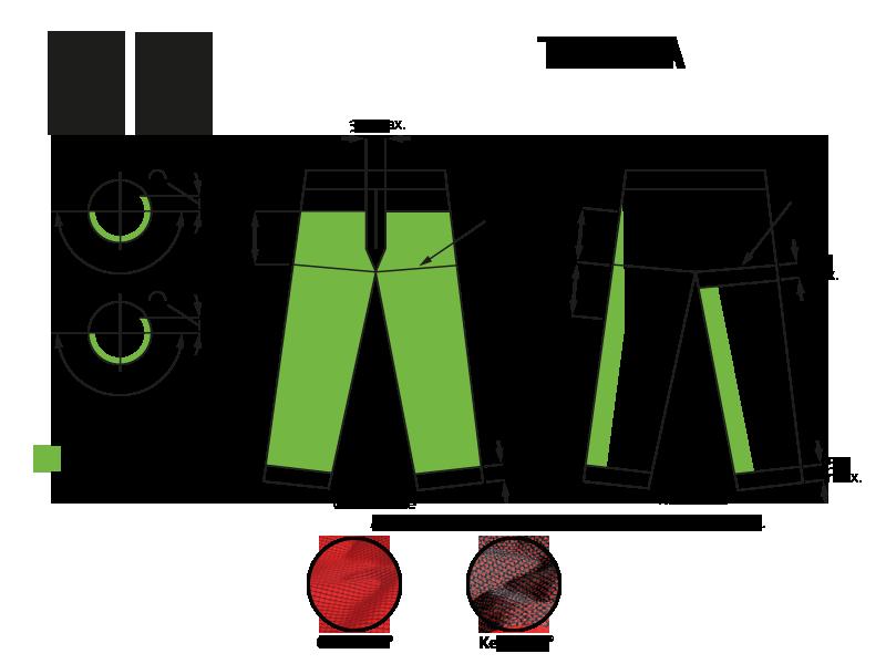 pfanner schutzbekleidung schnittschutz. Black Bedroom Furniture Sets. Home Design Ideas